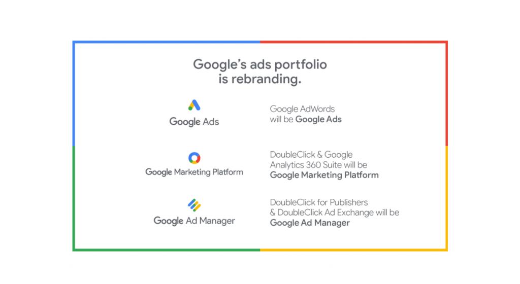 Google Product Rebrand