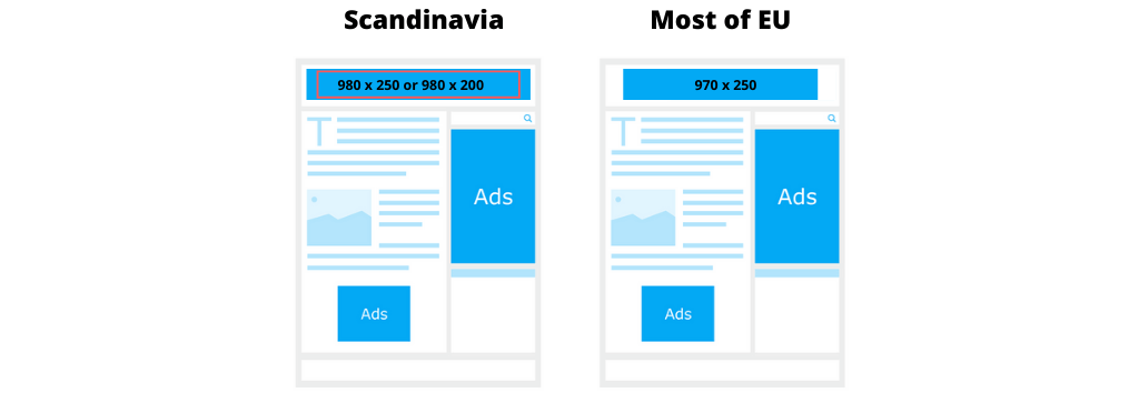 ad-format-sizes-EU-vs-Scandinavia