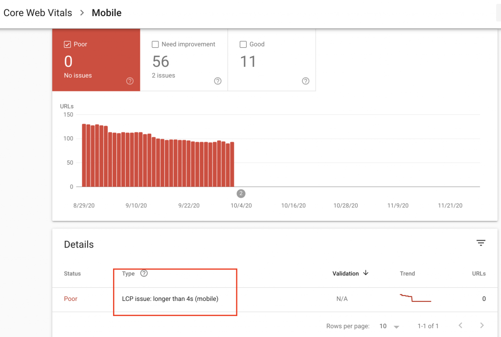EXAMPLE OF VITALS ON SEARCH CONSOLE