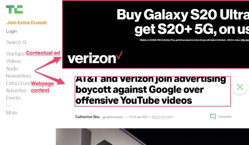 example of contextual ad