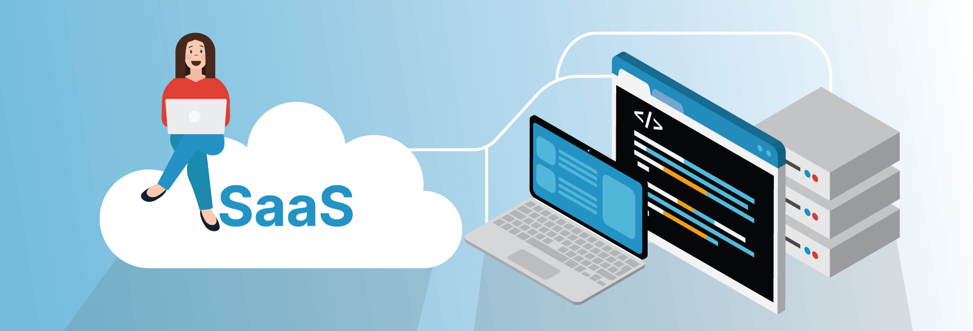 What Is Saas Software As A Service Explained Setupad