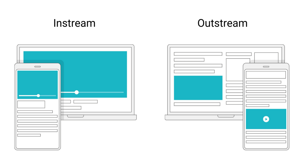instream-outstream-ads-side-by-side