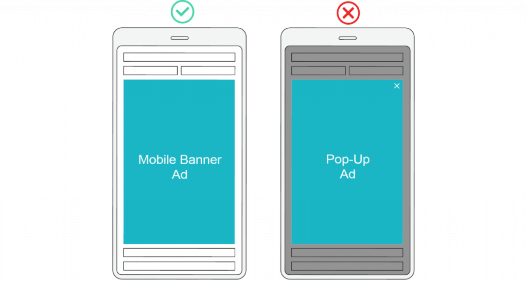 banner ads vs pop up ads