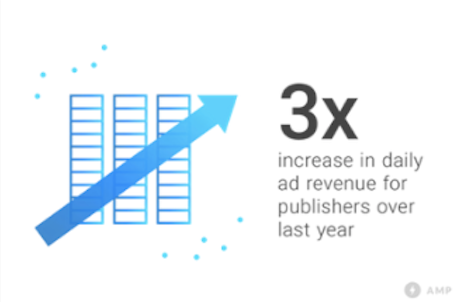 amp-ad-increase-in-revenue-for-publisher