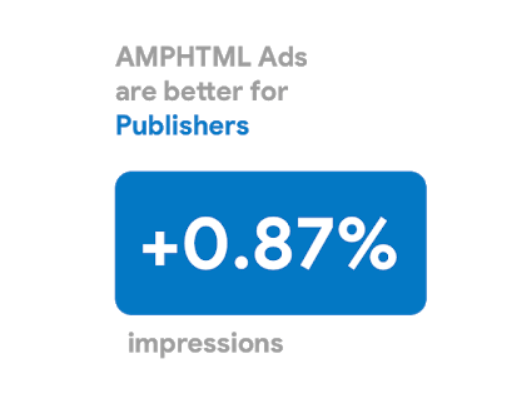 ampthml-ads-viewable-impressions