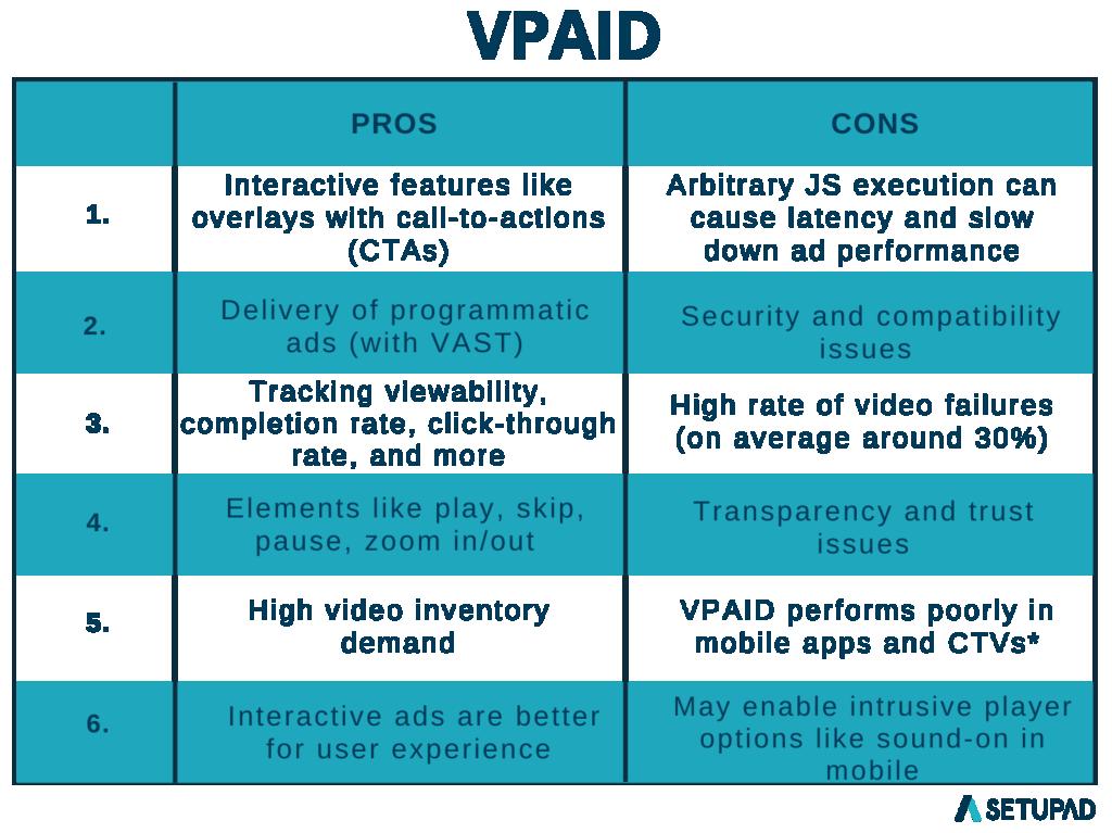 vpaid vs. vast